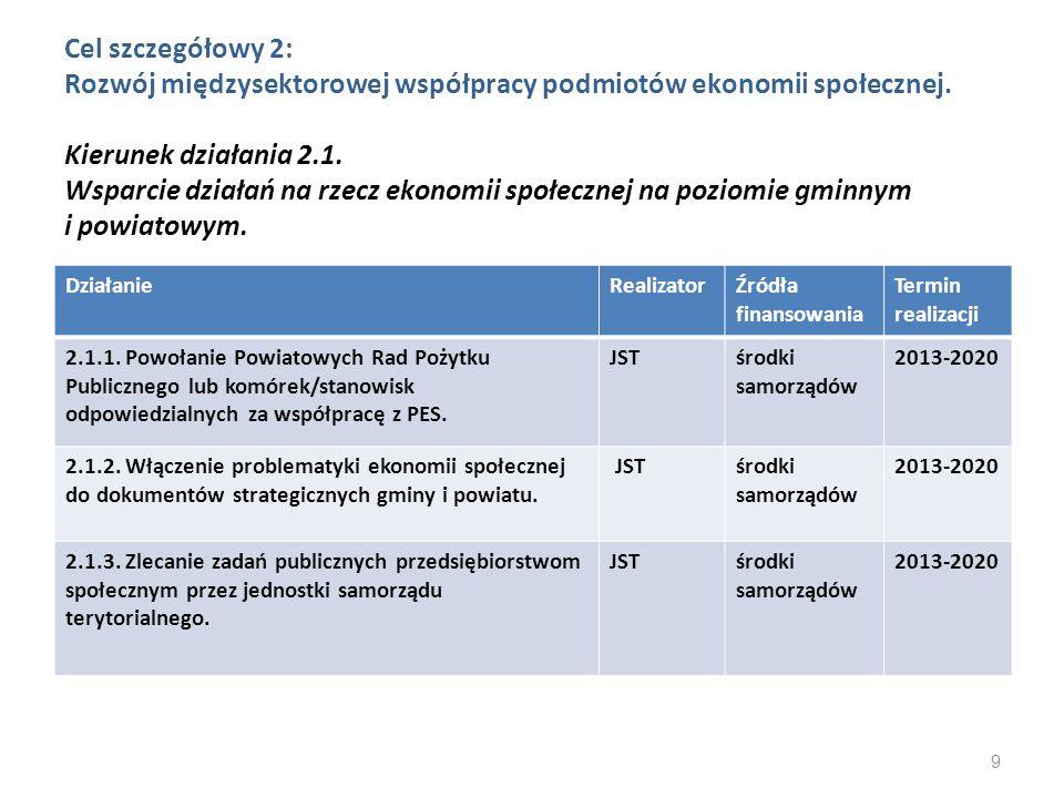 Cel szczegółowy 2: Rozwój międzysektorowej współpracy podmiotów ekonomii społecznej. Kierunek działania 2.1. Wsparcie działań na rzecz ekonomii społecznej na poziomie gminnym i powiatowym.
