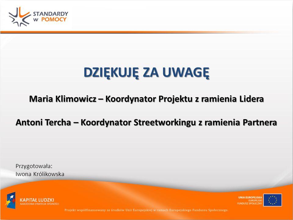 DZIĘKUJĘ ZA UWAGĘ Maria Klimowicz – Koordynator Projektu z ramienia Lidera. Antoni Tercha – Koordynator Streetworkingu z ramienia Partnera.