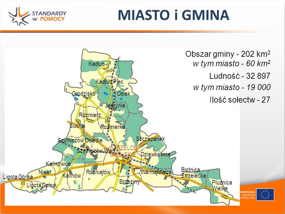 MIASTO i GMINA Obszar gminy - 202 km2 w tym miasto - 60 km2