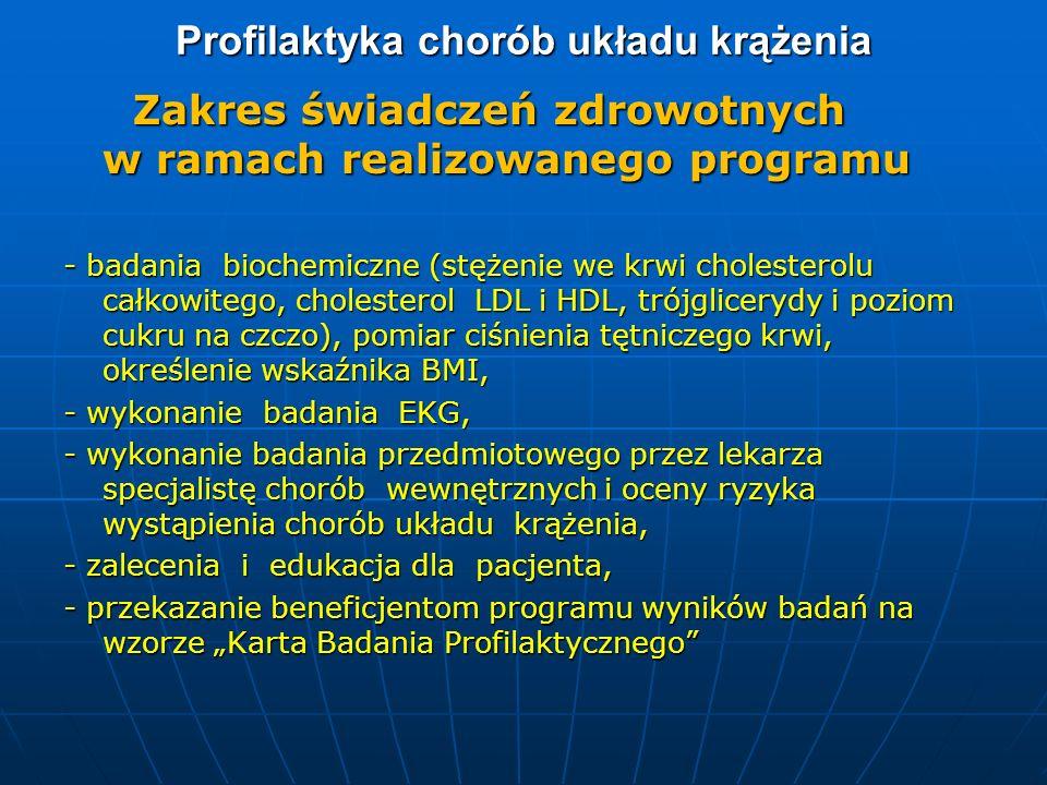 Profilaktyka chorób układu krążenia