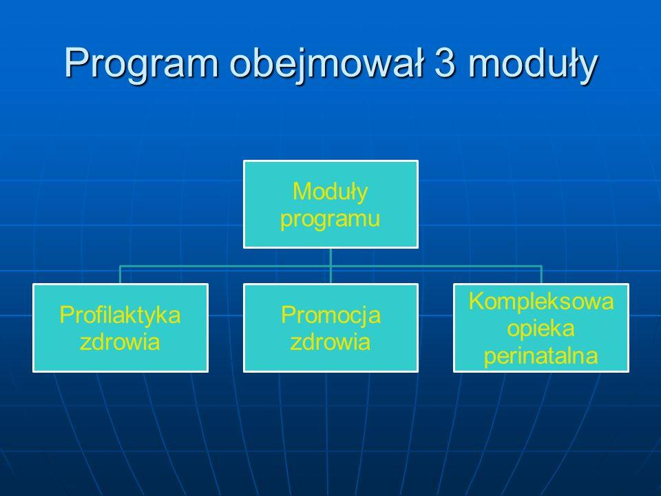 Program obejmował 3 moduły