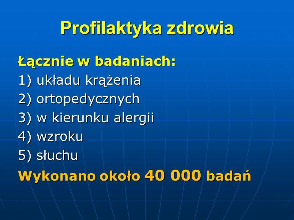 Profilaktyka zdrowia Łącznie w badaniach: 1) układu krążenia 2) ortopedycznych 3) w kierunku alergii 4) wzroku 5) słuchu Wykonano około 40 000 badań