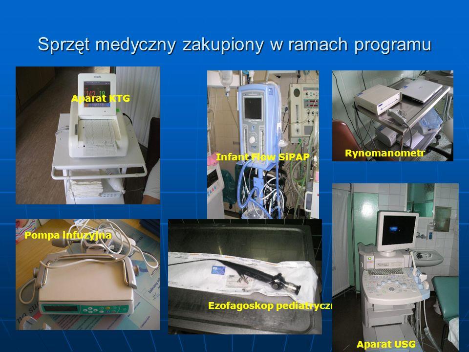Sprzęt medyczny zakupiony w ramach programu
