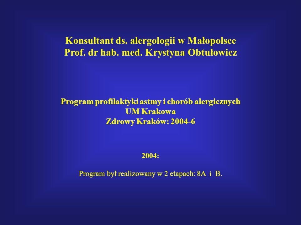 Konsultant ds. alergologii w Małopolsce