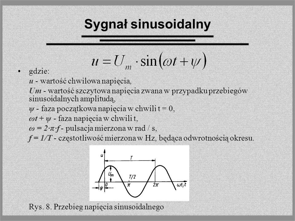 Sygnał sinusoidalny gdzie: u - wartość chwilowa napięcia,