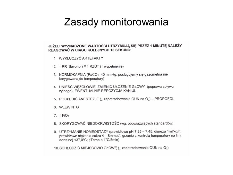 Zasady monitorowania