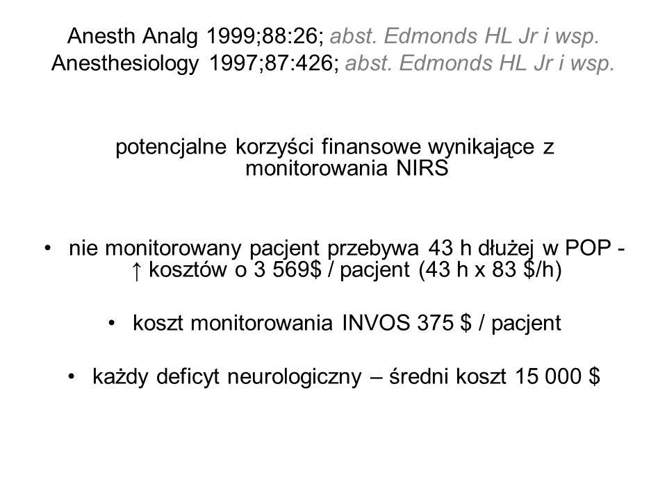 potencjalne korzyści finansowe wynikające z monitorowania NIRS