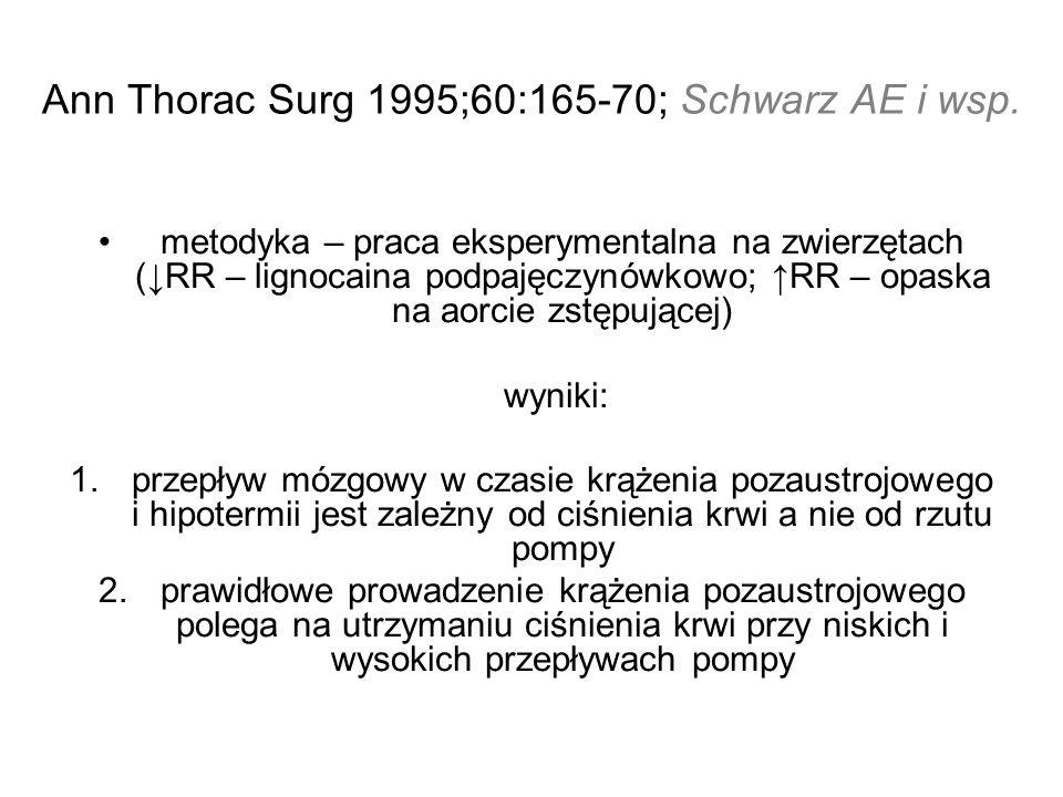 Ann Thorac Surg 1995;60:165-70; Schwarz AE i wsp.