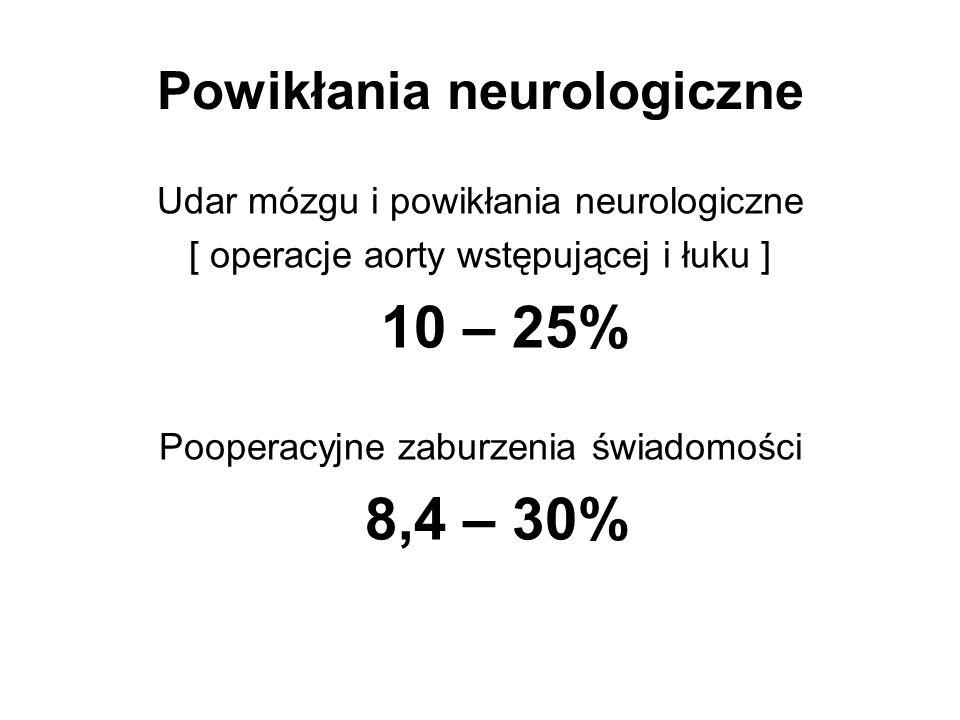Powikłania neurologiczne