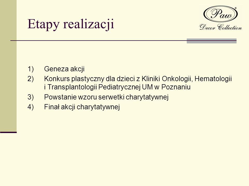 Etapy realizacji 1) Geneza akcji