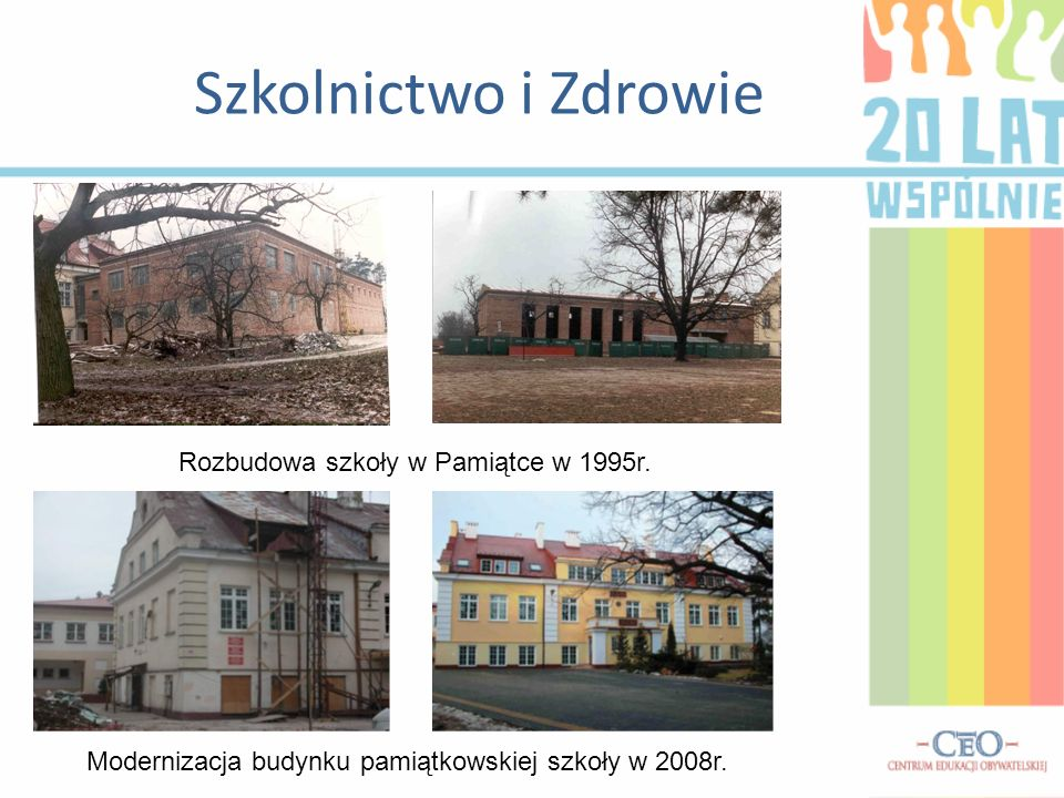 Szkolnictwo i Zdrowie Rozbudowa szkoły w Pamiątce w 1995r.