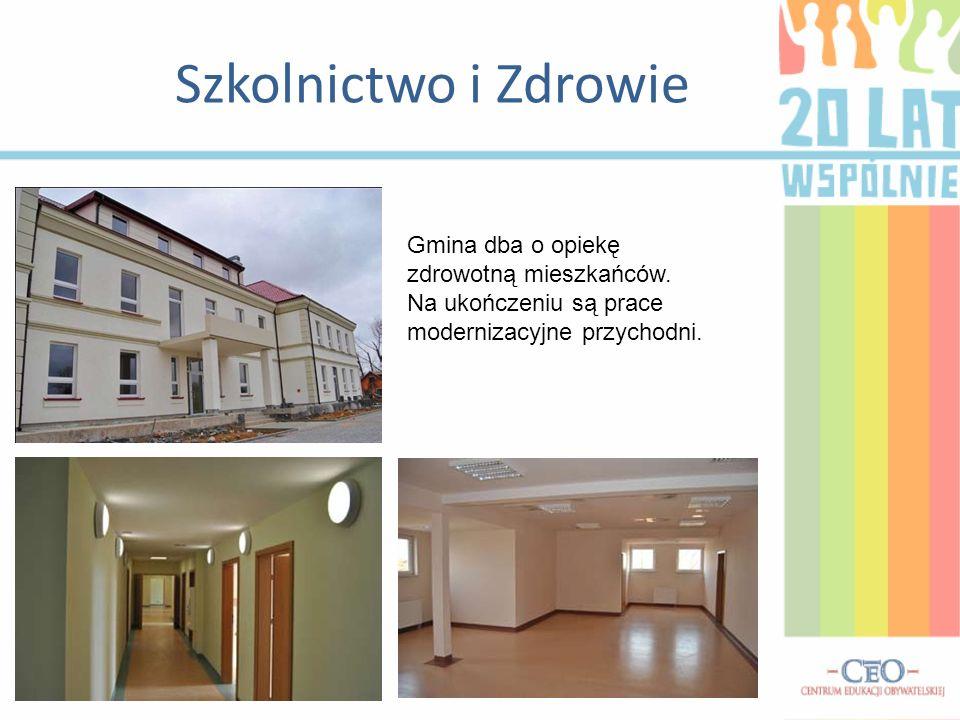 Szkolnictwo i Zdrowie Gmina dba o opiekę zdrowotną mieszkańców.