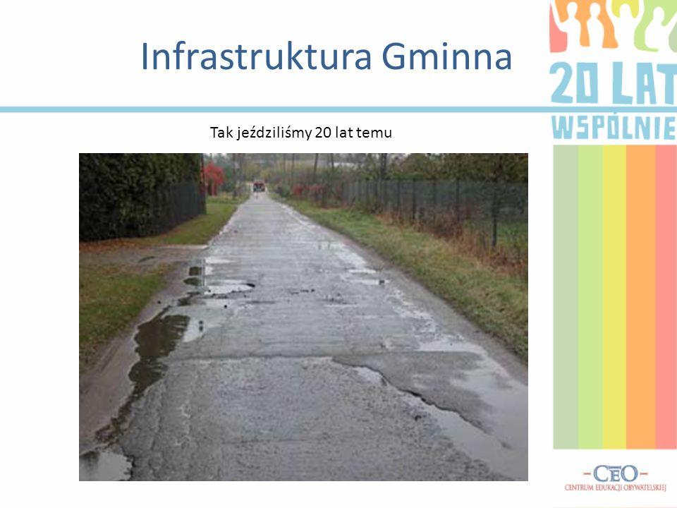 Infrastruktura Gminna