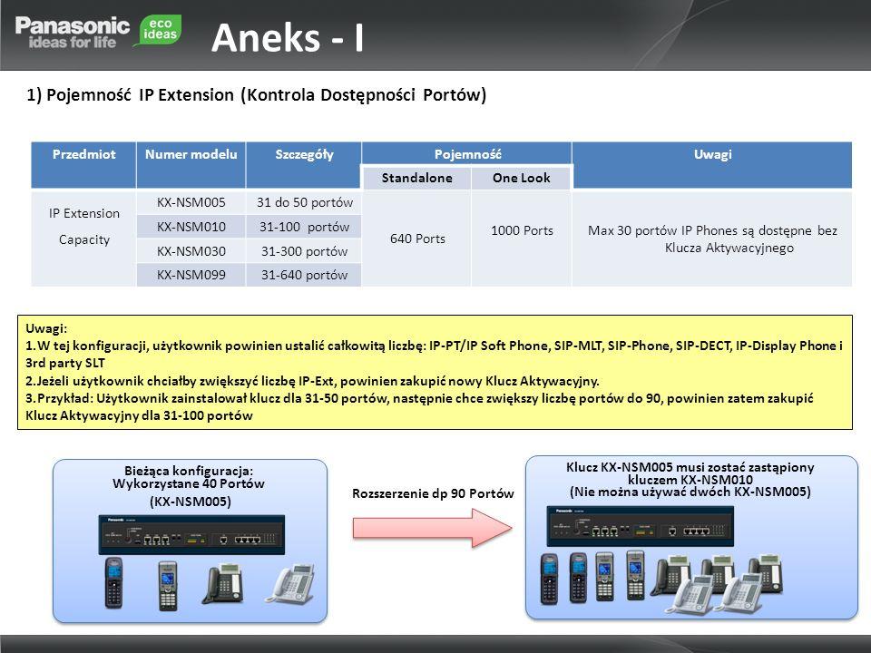 Bieżąca konfiguracja: Wykorzystane 40 Portów