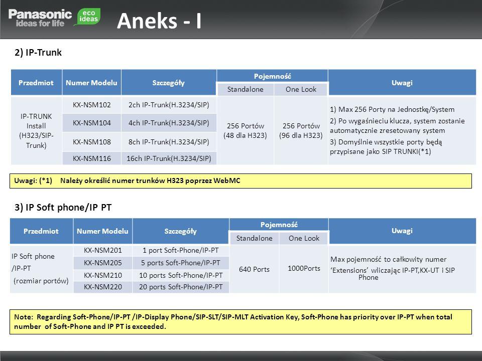 Aneks - I 2) IP-Trunk 3) IP Soft phone/IP PT Przedmiot Numer Modelu