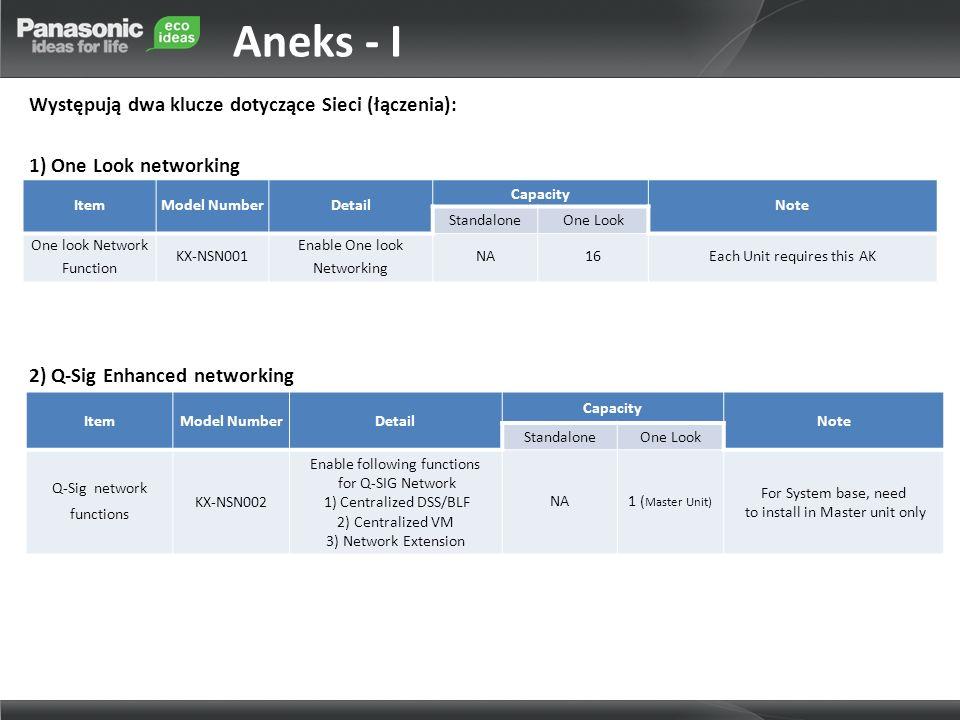 Aneks - I Występują dwa klucze dotyczące Sieci (łączenia): 1) One Look networking Item. Model Number.