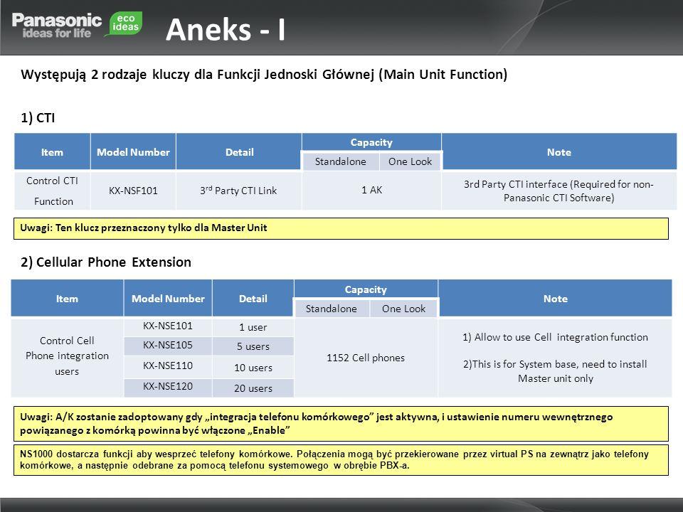 Aneks - I Występują 2 rodzaje kluczy dla Funkcji Jednoski Głównej (Main Unit Function) 1) CTI Item.