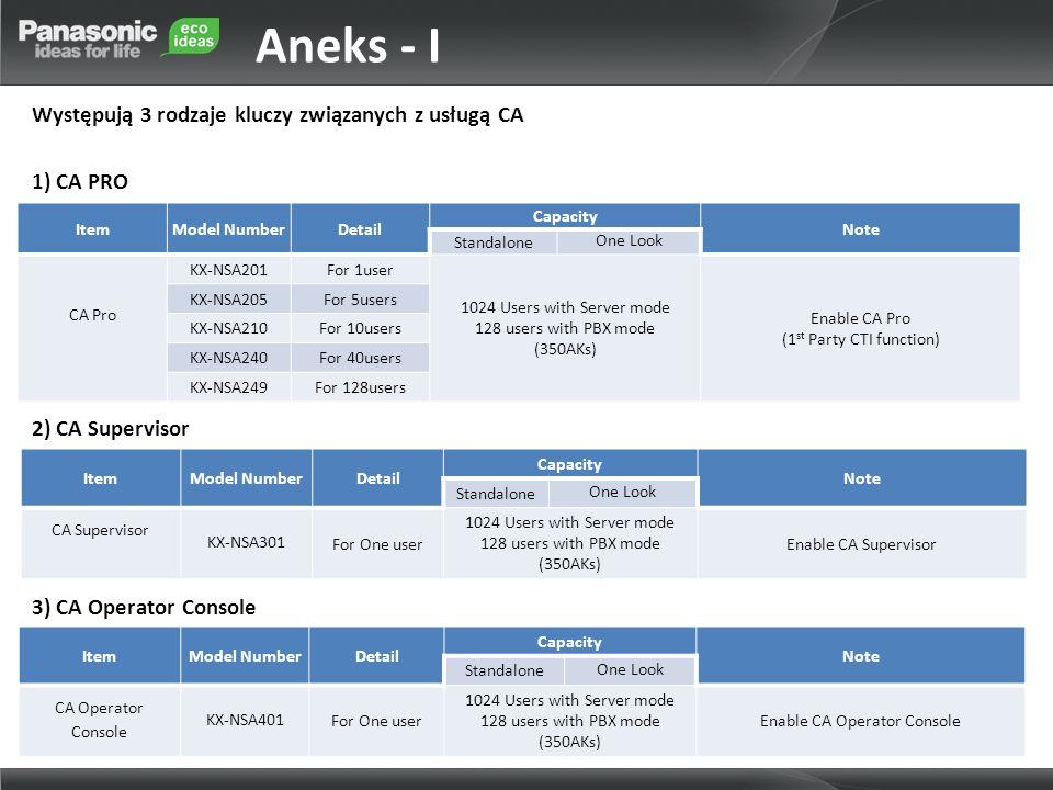 Aneks - I Występują 3 rodzaje kluczy związanych z usługą CA 1) CA PRO