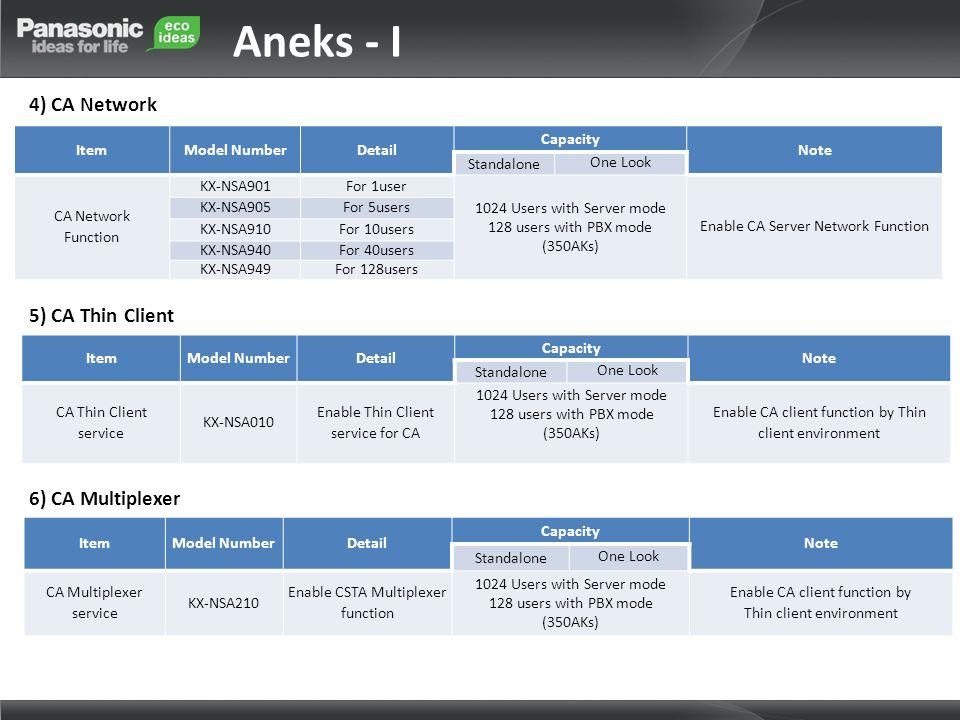 Aneks - I 4) CA Network 5) CA Thin Client 6) CA Multiplexer Item