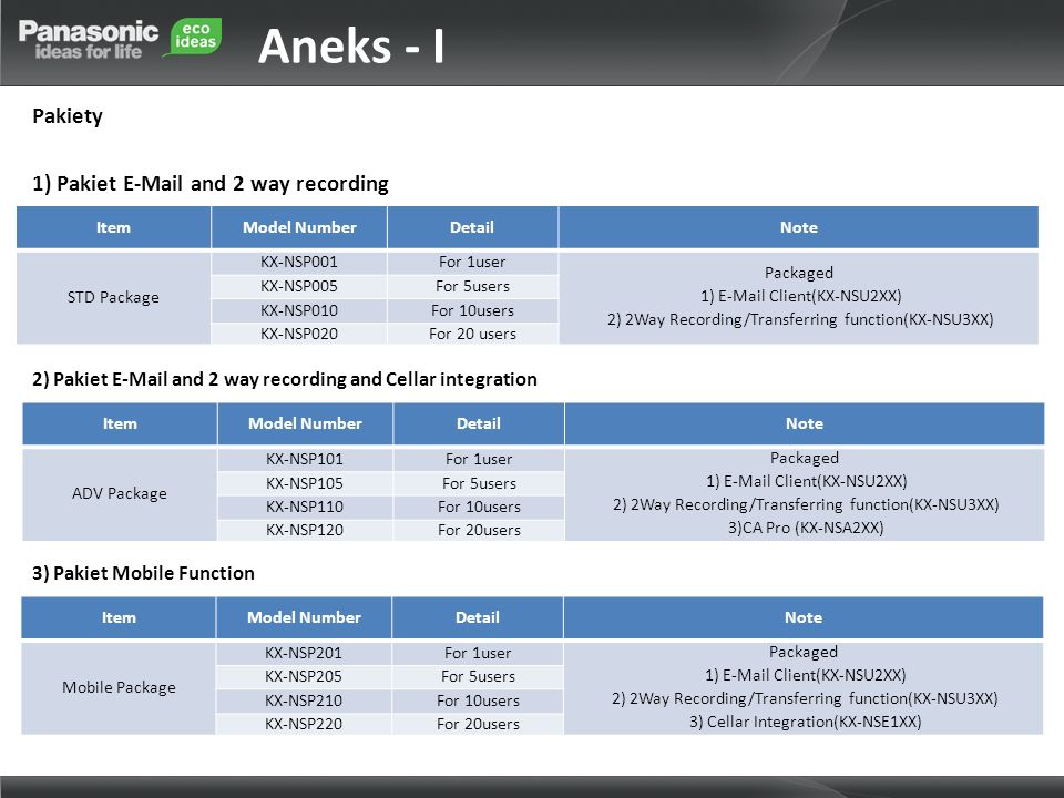 Aneks - I Pakiety 1) Pakiet E-Mail and 2 way recording