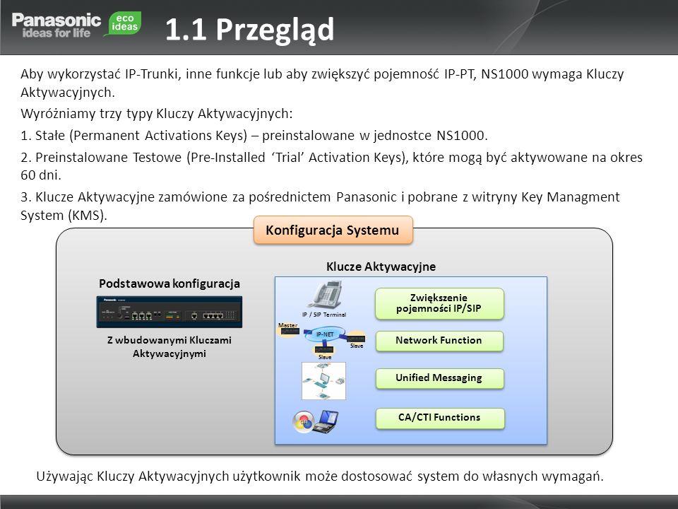1.1 Przegląd Aby wykorzystać IP-Trunki, inne funkcje lub aby zwiększyć pojemność IP-PT, NS1000 wymaga Kluczy Aktywacyjnych.