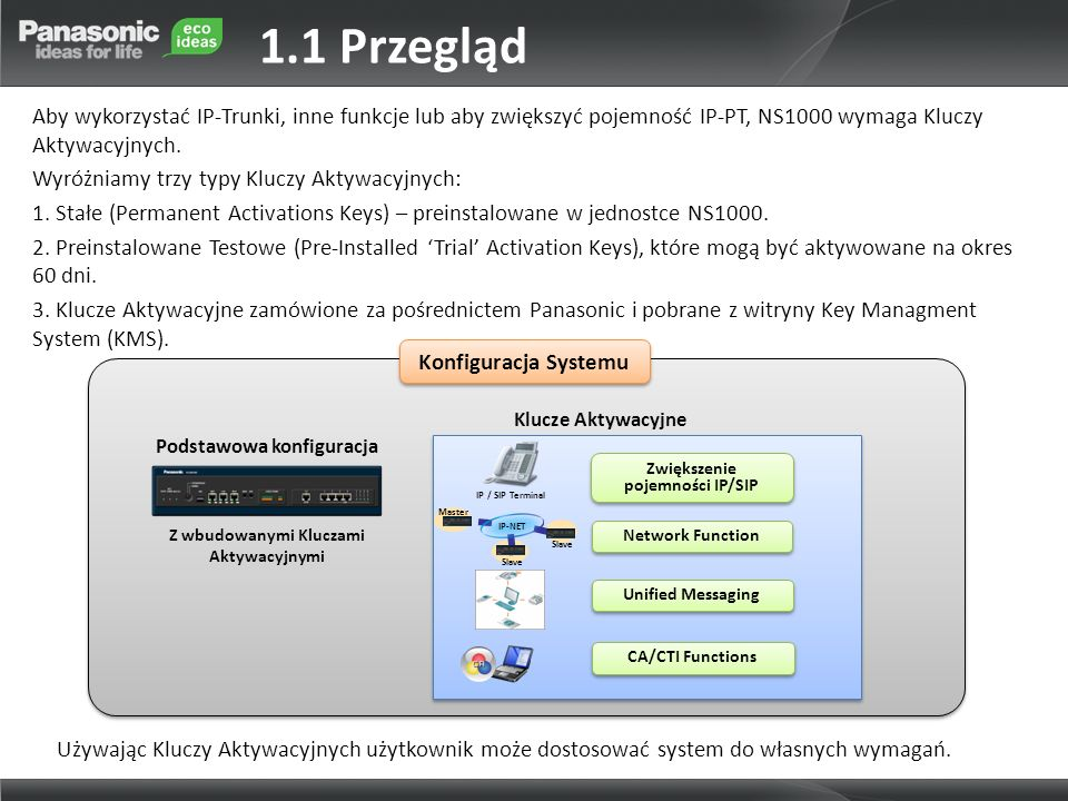 1.1 PrzeglądAby wykorzystać IP-Trunki, inne funkcje lub aby zwiększyć pojemność IP-PT, NS1000 wymaga Kluczy Aktywacyjnych.