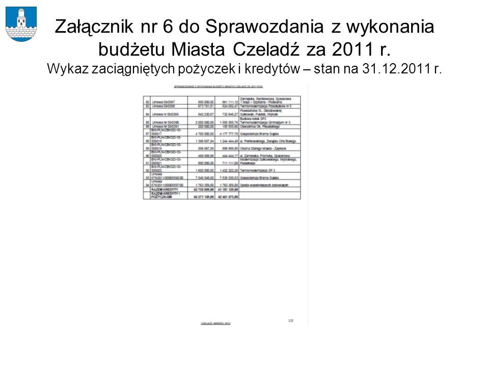Załącznik nr 6 do Sprawozdania z wykonania budżetu Miasta Czeladź za 2011 r.