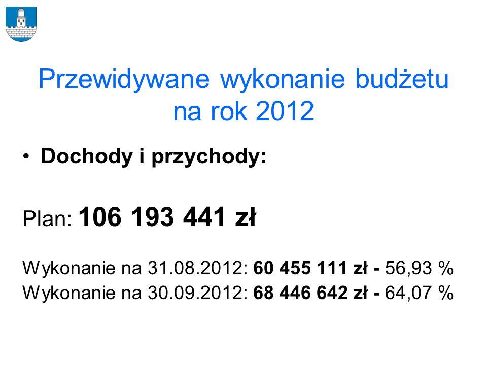 Przewidywane wykonanie budżetu na rok 2012
