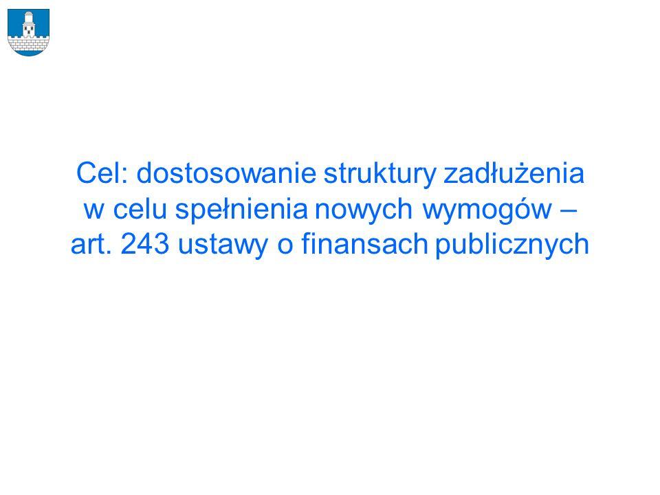 Cel: dostosowanie struktury zadłużenia w celu spełnienia nowych wymogów – art.