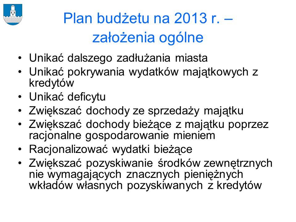 Plan budżetu na 2013 r. – założenia ogólne