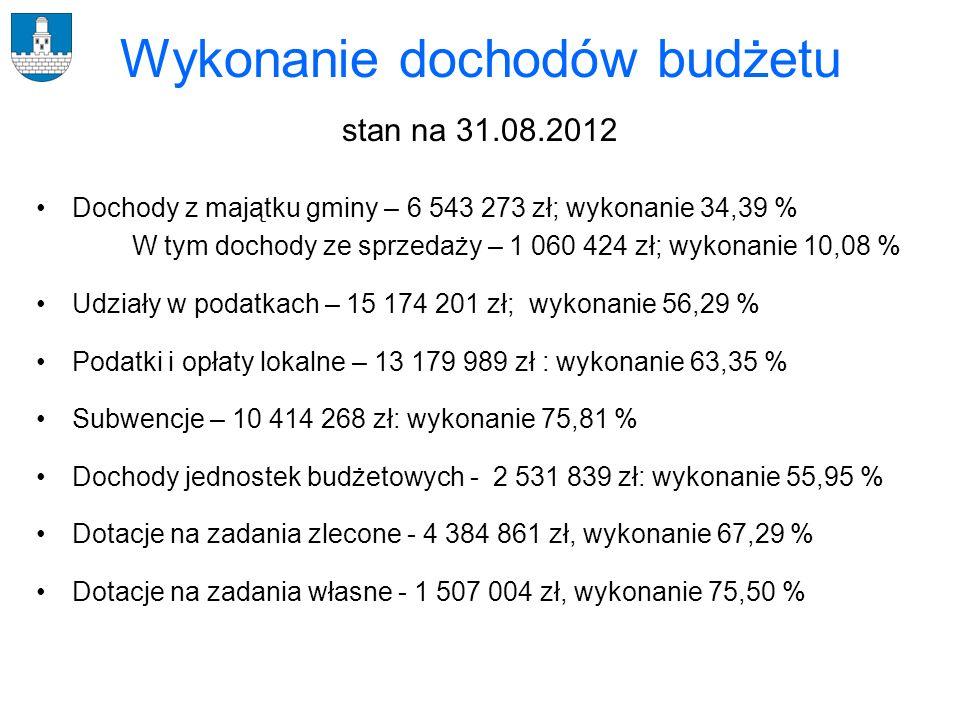 Wykonanie dochodów budżetu stan na 31.08.2012