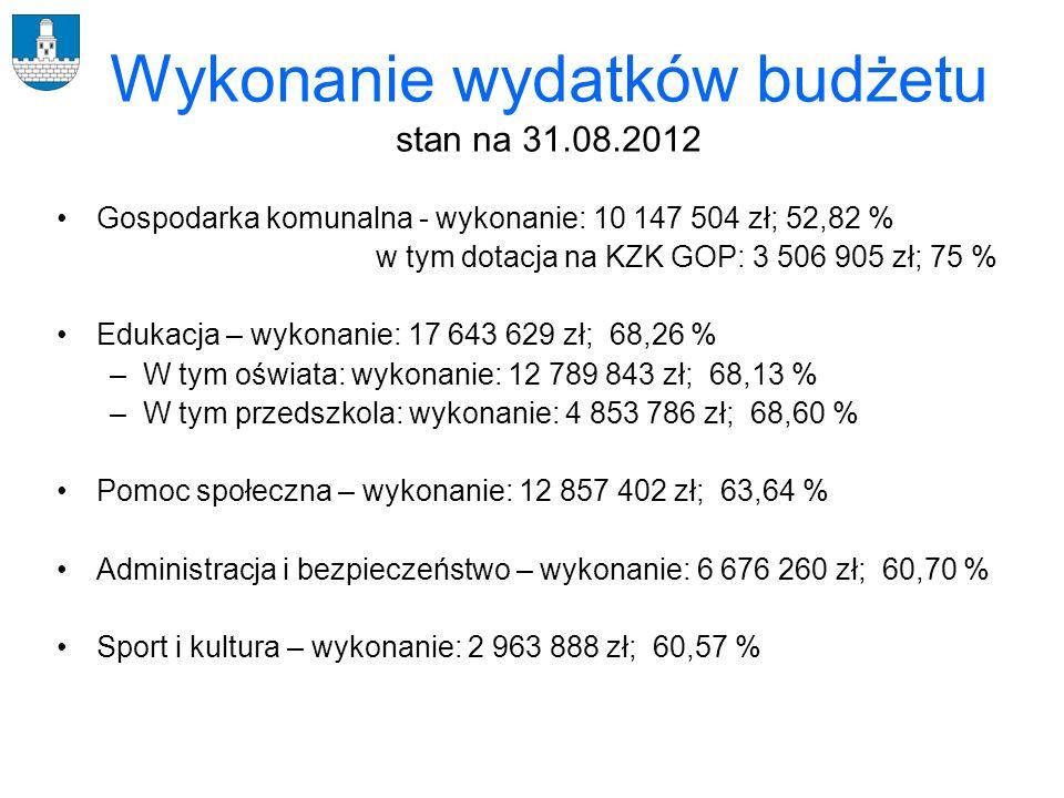 Wykonanie wydatków budżetu stan na 31.08.2012