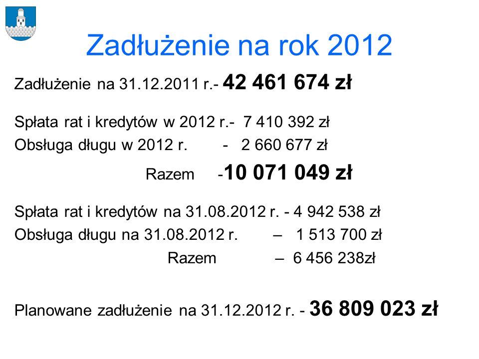 Zadłużenie na rok 2012 Zadłużenie na 31.12.2011 r.- 42 461 674 zł