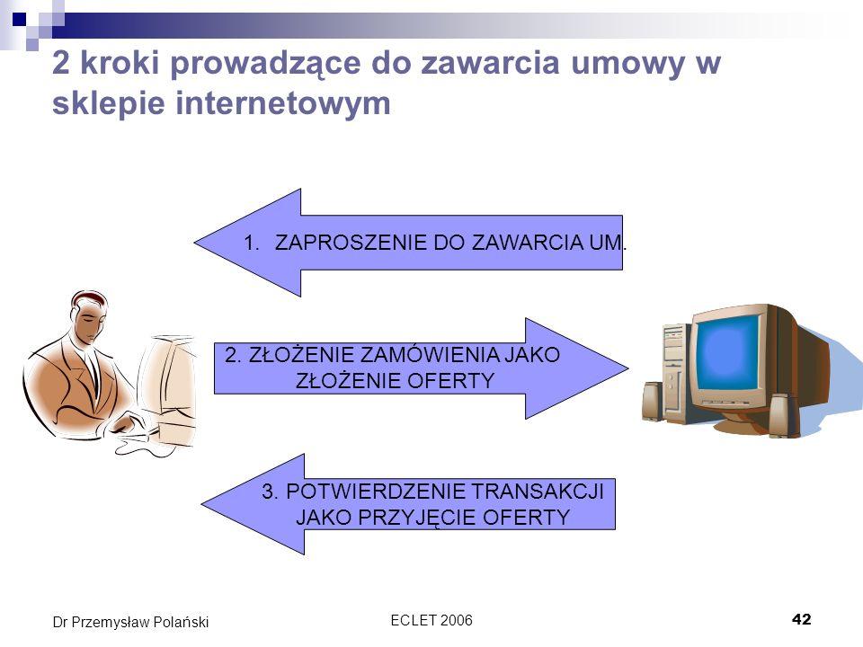 2 kroki prowadzące do zawarcia umowy w sklepie internetowym