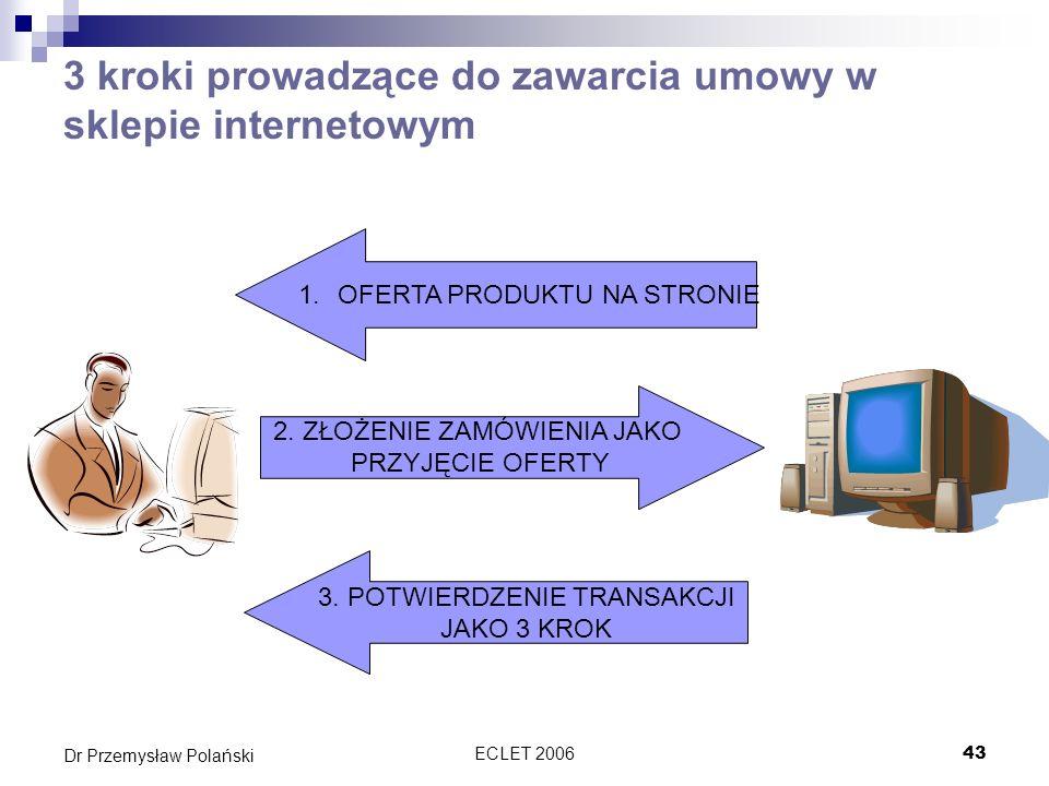 3 kroki prowadzące do zawarcia umowy w sklepie internetowym