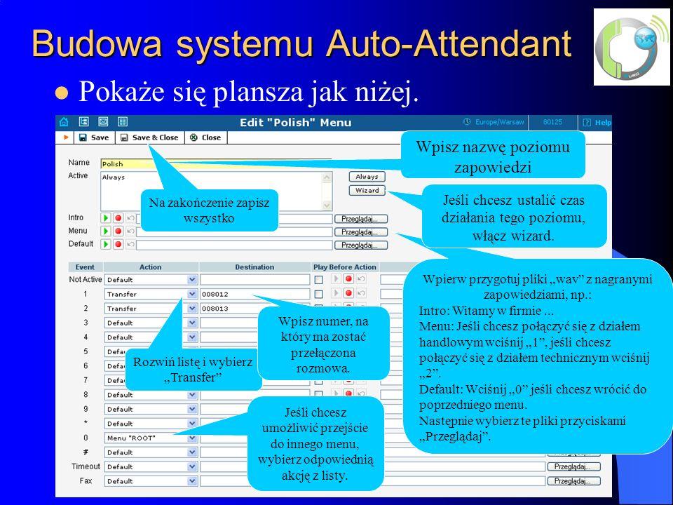 Budowa systemu Auto-Attendant