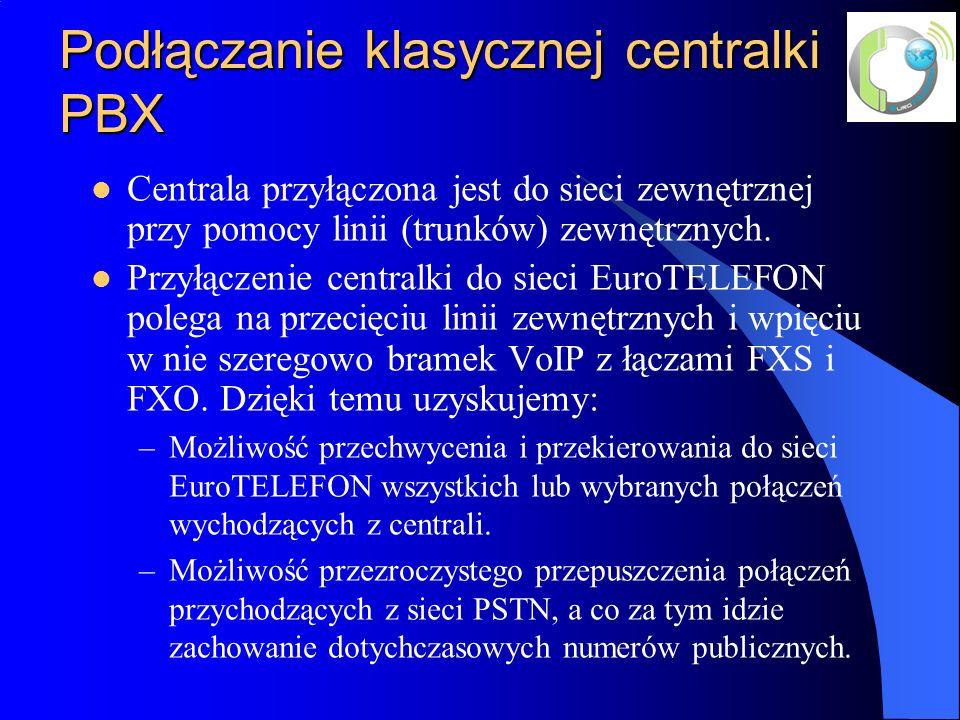 Podłączanie klasycznej centralki PBX