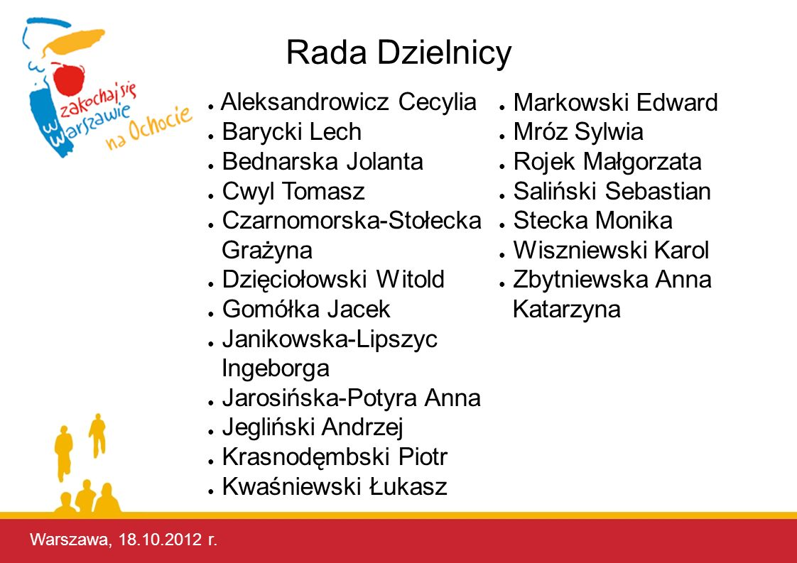 Rada Dzielnicy Aleksandrowicz Cecylia Markowski Edward Barycki Lech