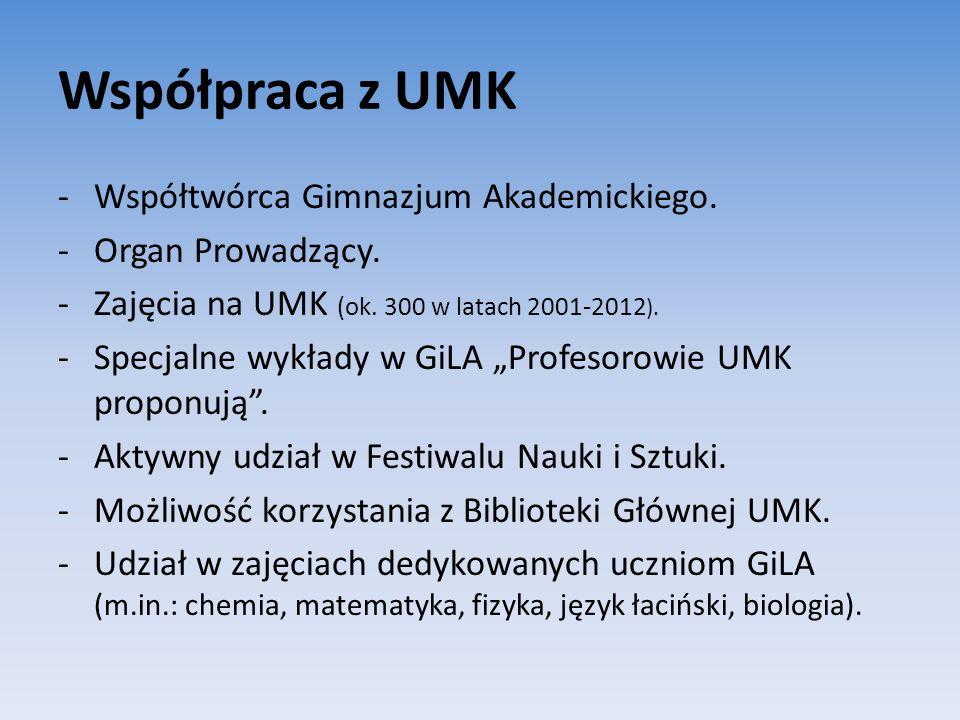 Współpraca z UMK Współtwórca Gimnazjum Akademickiego.