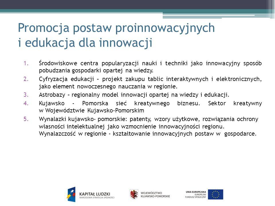 Promocja postaw proinnowacyjnych i edukacja dla innowacji