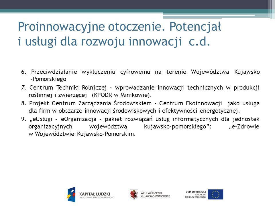 Proinnowacyjne otoczenie. Potencjał i usługi dla rozwoju innowacji c.d.