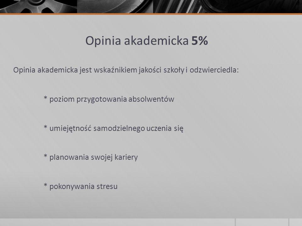 Opinia akademicka 5% Opinia akademicka jest wskaźnikiem jakości szkoły i odzwierciedla: * poziom przygotowania absolwentów.