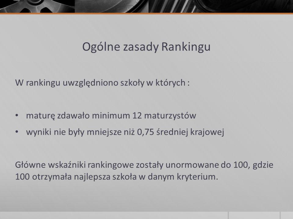 Ogólne zasady Rankingu
