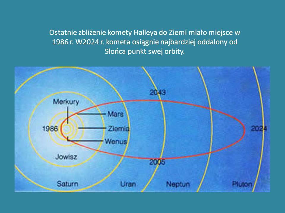 Ostatnie zbliżenie komety Halleya do Ziemi miało miejsce w 1986 r