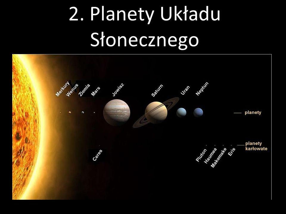 2. Planety Układu Słonecznego