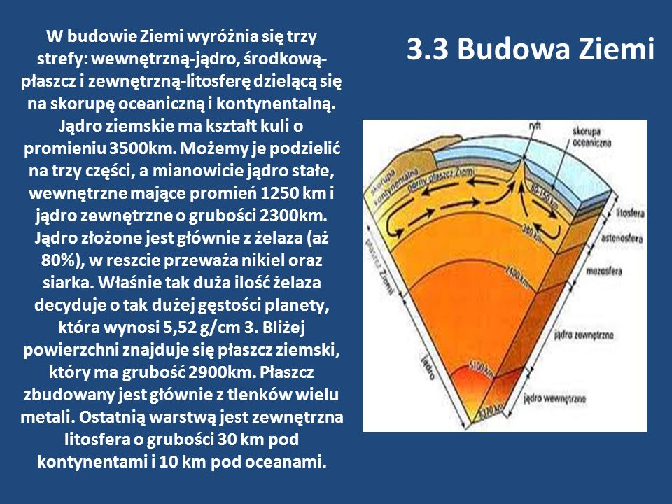 W budowie Ziemi wyróżnia się trzy strefy: wewnętrzną-jądro, środkową-płaszcz i zewnętrzną-litosferę dzielącą się na skorupę oceaniczną i kontynentalną. Jądro ziemskie ma kształt kuli o promieniu 3500km. Możemy je podzielić na trzy części, a mianowicie jądro stałe, wewnętrzne mające promień 1250 km i jądro zewnętrzne o grubości 2300km. Jądro złożone jest głównie z żelaza (aż 80%), w reszcie przeważa nikiel oraz siarka. Właśnie tak duża ilość żelaza decyduje o tak dużej gęstości planety, która wynosi 5,52 g/cm 3. Bliżej powierzchni znajduje się płaszcz ziemski, który ma grubość 2900km. Płaszcz zbudowany jest głównie z tlenków wielu metali. Ostatnią warstwą jest zewnętrzna litosfera o grubości 30 km pod kontynentami i 10 km pod oceanami.