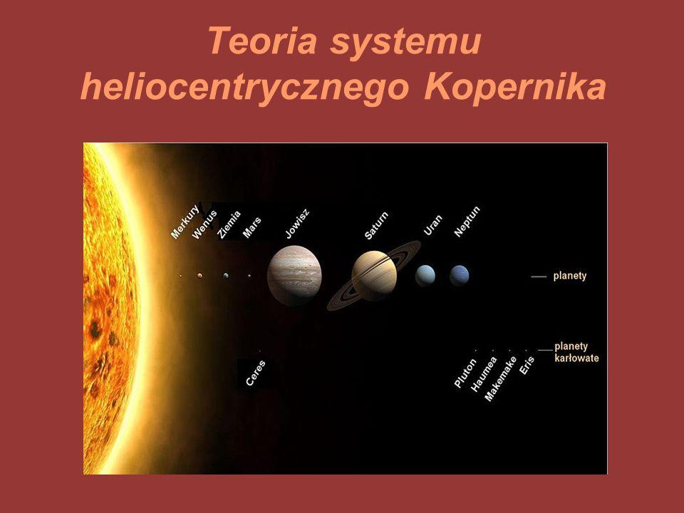 Teoria systemu heliocentrycznego Kopernika