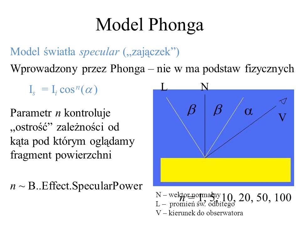 """Model Phonga Model światła specular (""""zajączek ) Wprowadzony przez Phonga – nie w ma podstaw fizycznych"""