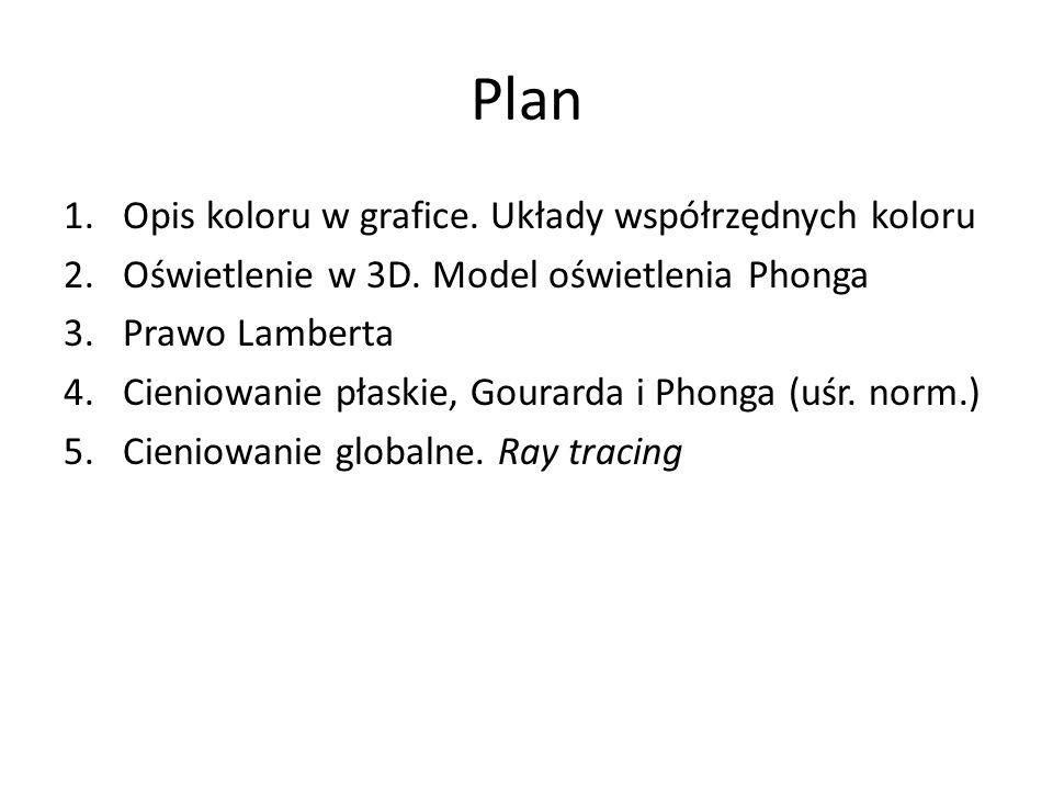 Plan Opis koloru w grafice. Układy współrzędnych koloru