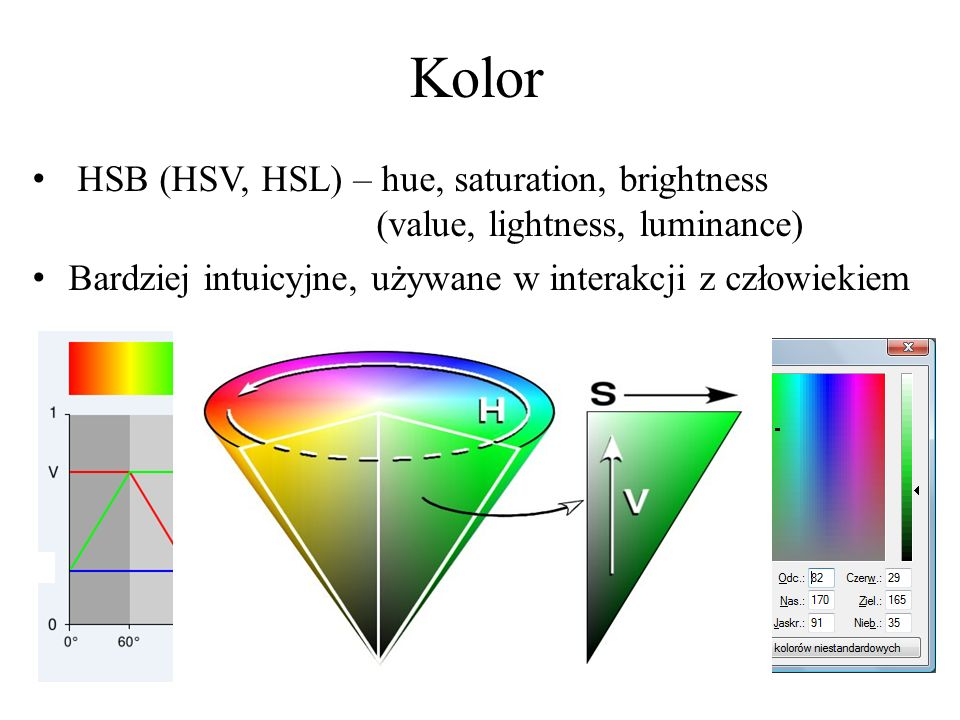 Kolor HSB (HSV, HSL) – hue, saturation, brightness (value, lightness, luminance)